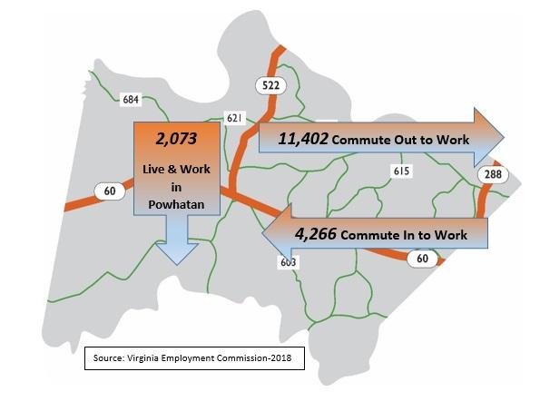 Workforce Commuter Map